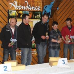 Résultats du concours de la Fête des agriculteurs à Châtel