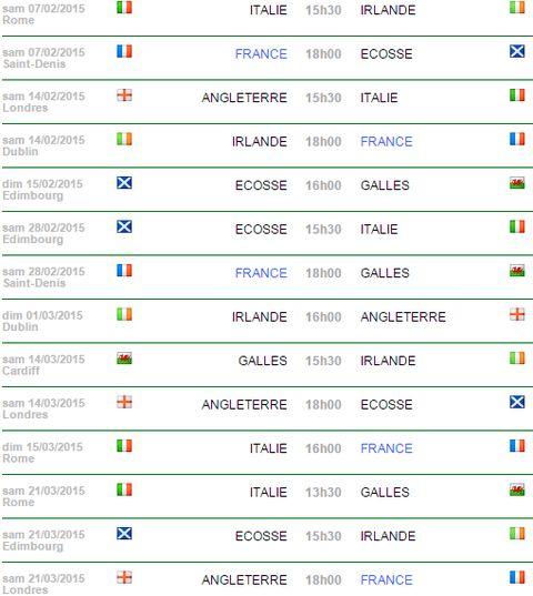 Calendrier Tournoi 6 nations 2015