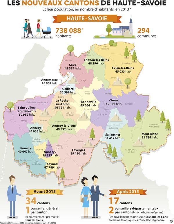 Carte cantons 2015 © Conseil Général de HS
