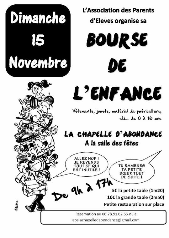 Manifestations APE1