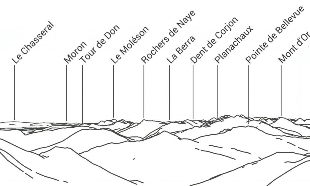 rochers-de-naye