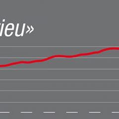 """Track """"Abérieu"""""""