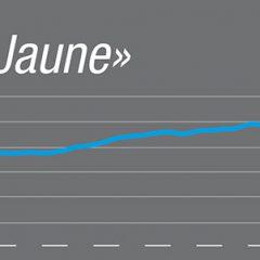 """Track """"La Jaune"""""""